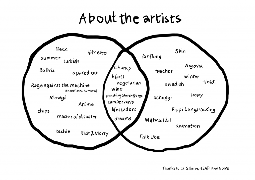 About the artists